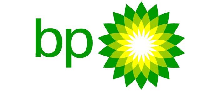 Analyse du cours de l'action BP