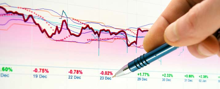 A technical correction on the stock markets: Its function