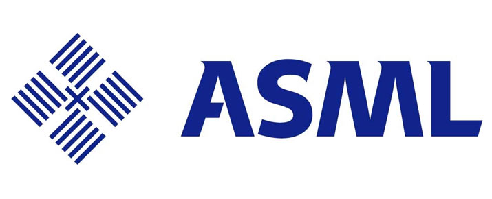 Analysis of ASML share price
