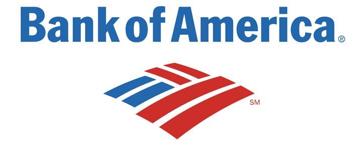 Analyse van de koers van het Bank of America aandeel
