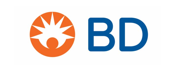 Analysis of Becton-Dickinson share price