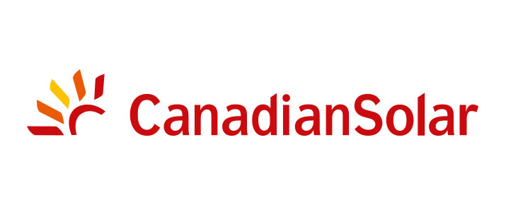 Analysis of Canadian Solar share price