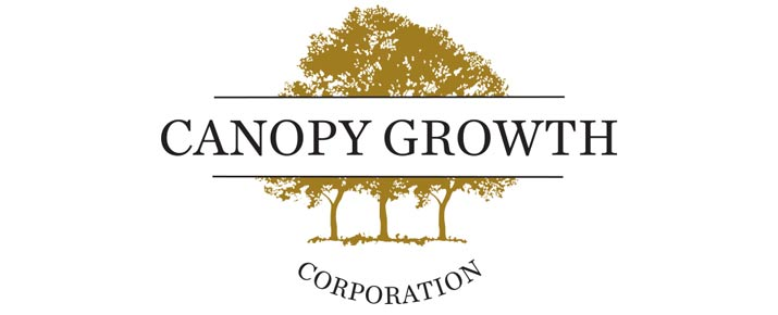 Analyse du cours de l'action Canopy Growth