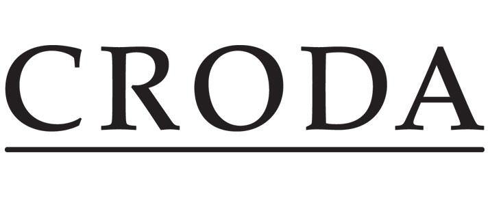 Analysis of Croda share price