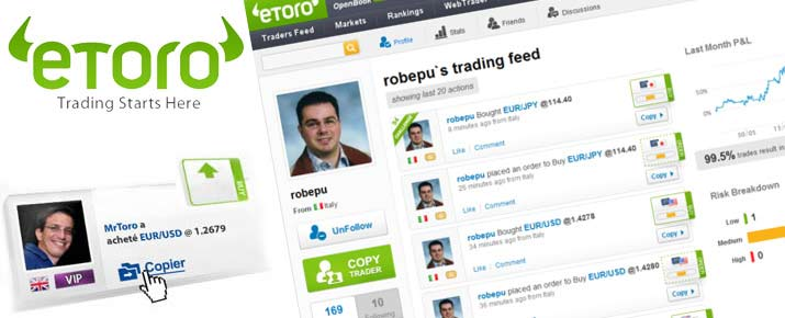 Trading social : Copier les meilleurs traders