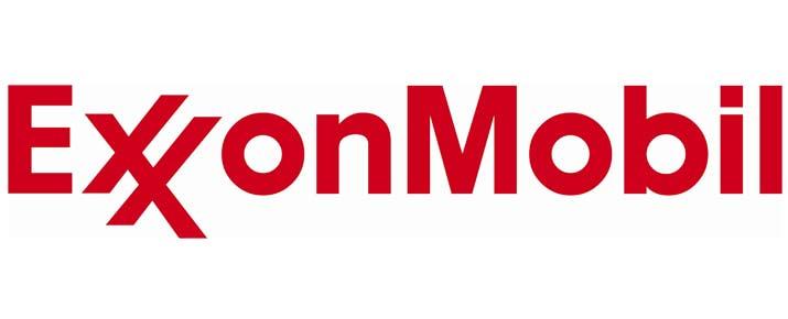 Kurs akcji ExxonMobil - analiza ceny na giełdzie