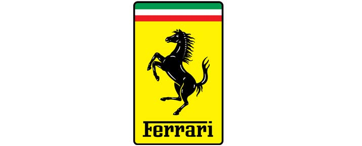 Analyse du cours de l'action Ferrari