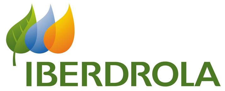 Analysis of Iberdrola share price