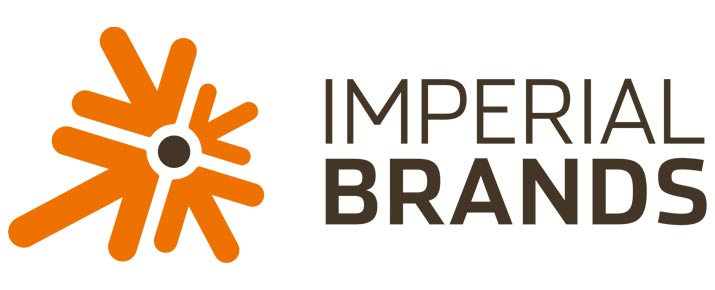 Analysis of Imperial Brands share price