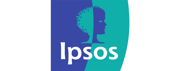 Analyse de l'action Ipsos
