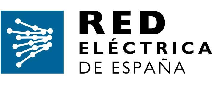 Analyse du cours de l'action Red Electrica