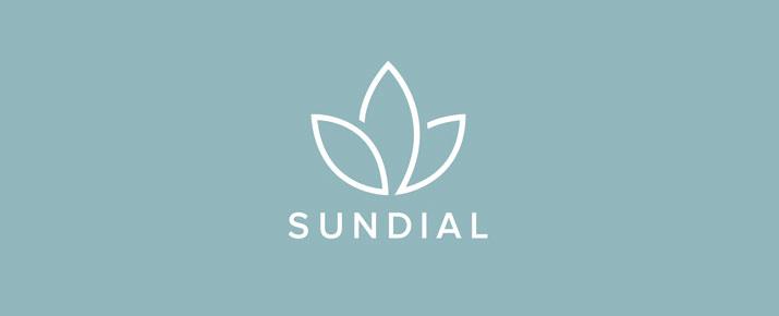 Analysis of Sundial Growers share price