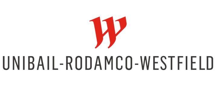 Analyse van de koers van het Unibail-Rodamco-Westfield aandeel